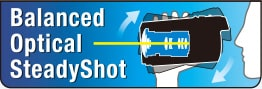 Balanced Optical SteadyShot Logo