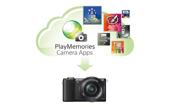 PlayMemories Kamera Apps